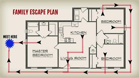 home fire escape plan home safety prevention and what to do if a fire breaks