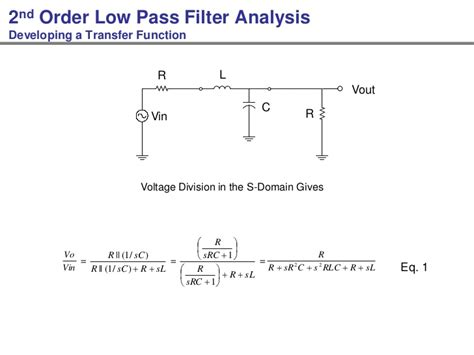 high pass filter equation signal integrity analysis of lc lopass filter