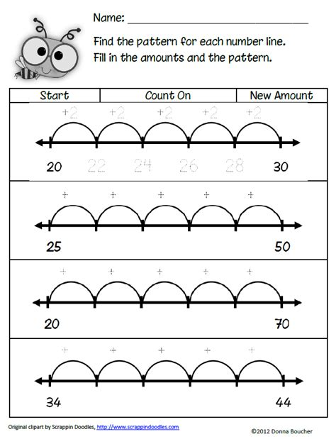 pattern and line worksheets classroom freebies too patterns on a number line