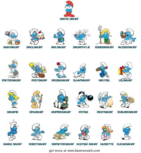 all the smurfs names and pics people no one is
