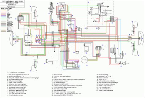 2005 harley wiring diagram electrical auto wiring diagram