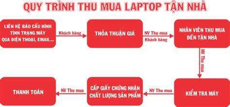Mua Laptop Asus Cu O Ha Noi thu mua laptop c蟀 h 224 n盻冓 tr蘯 gi 225 cao mua b 225 n laptop nhanh 0913 948 512 thu laptop t蘯ュn n譯i