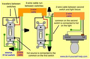 3 way switch both travelers diy forums