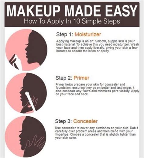 how to avoid my in ten simple steps pocket edition books makeup made easy how to apply in 10 simple steps musely