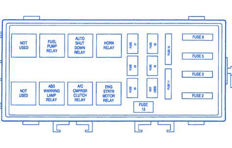 dodge viper  instrument cluster fuse boxblock circuit breaker diagram carfusebox