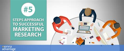 Marketing Mba And Market Research by 5 Step Approach To Successful Marketing Research