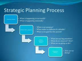 strategic planning template non profit non profit strategic planning may 22 2012