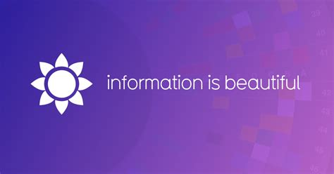 information is beautiful new information is beautiful
