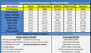 new car insurance rates compare save on car insurance quotes and rates