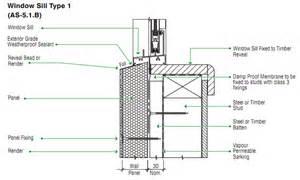Window Sill Thickness Vocabulario B 225 Sico De Ingl 233 S Para Arquitectos