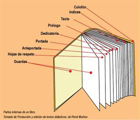 libro content provider selected short partes de un libro pictures to pin on pinsdaddy