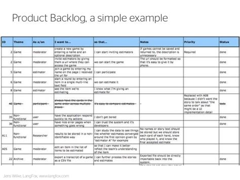 product backlog template agile scrum kanban day 2 2 2