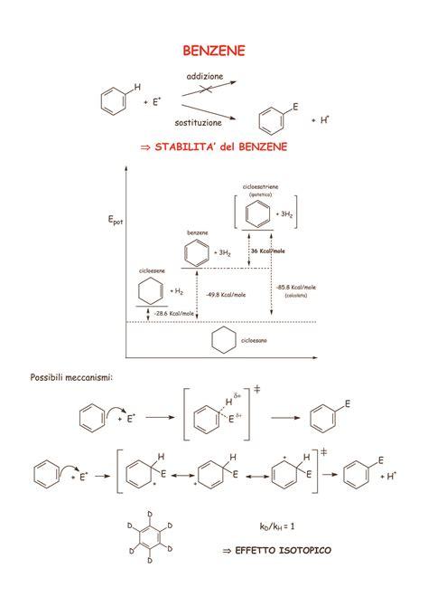 chimica organica dispense sostituzione elettrofila aromatica dispense