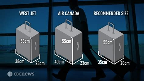 standard cabin baggage size air canada westjet say no to standardized carry on size