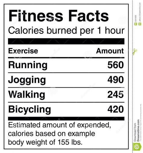 Weight Loss Tips Burn All The Calories You Eat by How To Find Out How Many Calories You Burn In A Day And