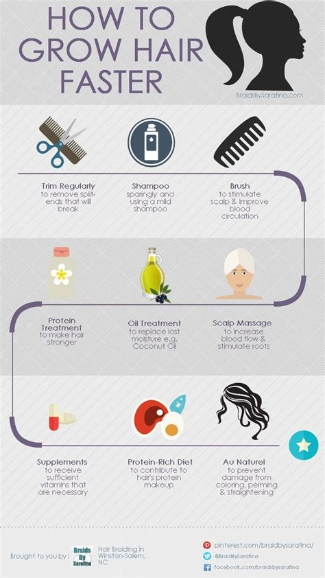 How To Make Your Hair Grow Faster | 10 best ideas about hair grow faster on pinterest