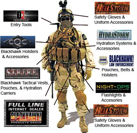 Celana Tactical Blackhawk Termurah jual armyc blackhawk tactical celana outdoor a b c d e