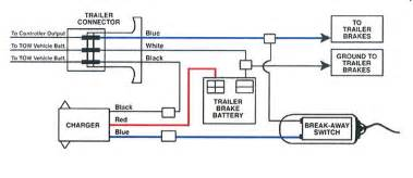 breakaway trailer brake wiring diagram wiring free wiring diagrams