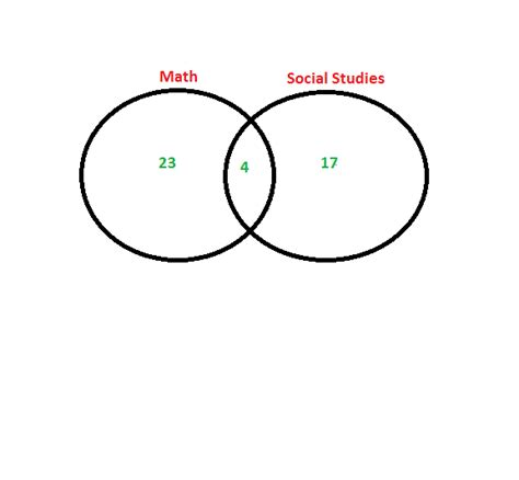 how to find the intersection in a venn diagram venn diagram math problems middle school how to find the