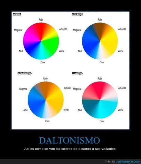 test daltonismo bambini mejores 33 im 225 genes de daltonismo y otros problemas en