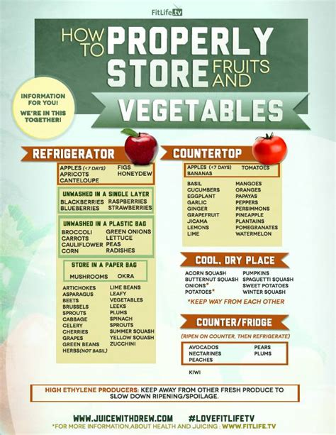 q store fruit how to properly store fruit and vegetables foodhacks