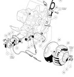 bad boy buggy schematics bad free engine image for user manual