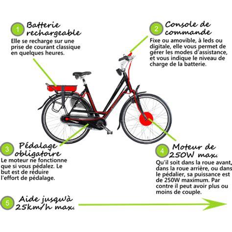 antivol remorque vélo comment choisir son v 233 lo 233 lectrique