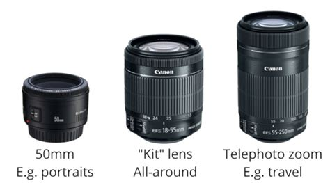 lens for dslr must dslr lenses for beginners dslr tutorials