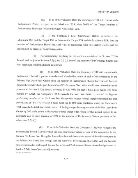 Copyright Act Section 63 by Contract By Spirit Realty Capital Inc