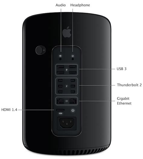 Mac Does by Mac Pro Buyer S Guide Which Model To Choose Mac Rumors