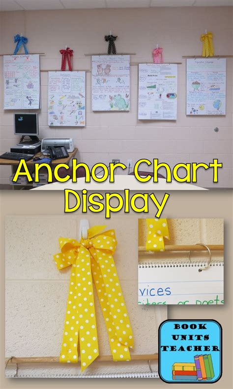classroom layout meaning 634 best anchor charts images on pinterest 1st grades