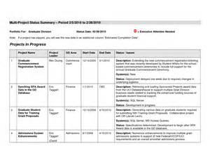 executive summary project status report template best photos of executive status report exles
