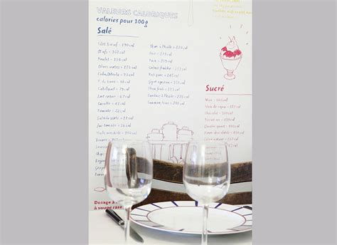 papier de cuisine papier peint de cuisine meilleures images d inspiration