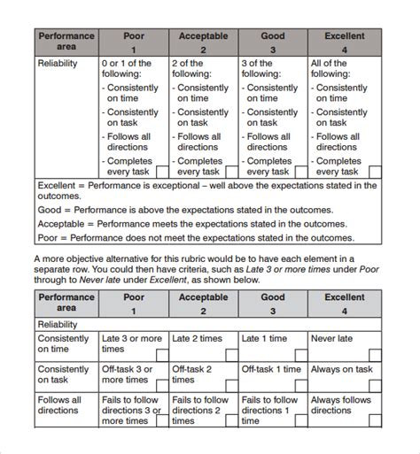 rubrics templates sle rubric template 6 free documents in pdf