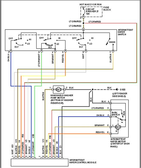 95 jeep grand laredo wiring diagram get free