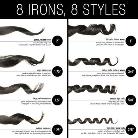 what size curling wand to get with shorter hair curling iron cheat sheet curls for girls pinterest