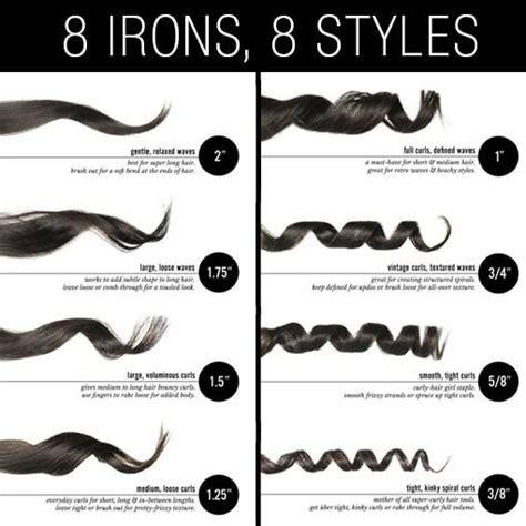 Curling Iron Cheat Sheet   Curls For Girls   Pinterest