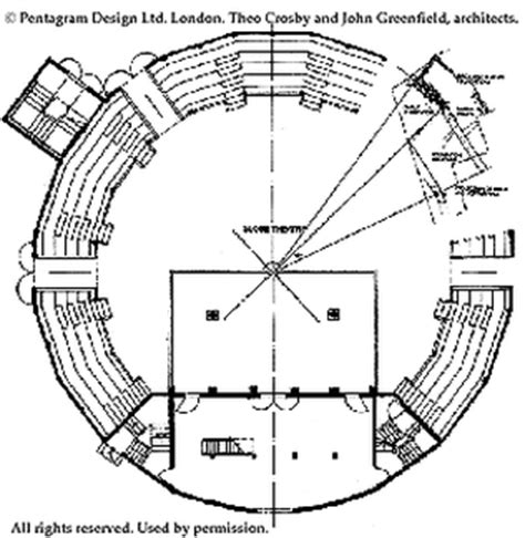 The Globe Theatre Outline by Structure Of Globe Globe Theater