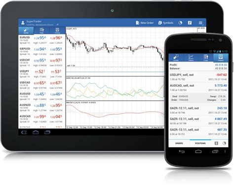tutorial android tablet tutorial digest review of metatrader 5 android tablet