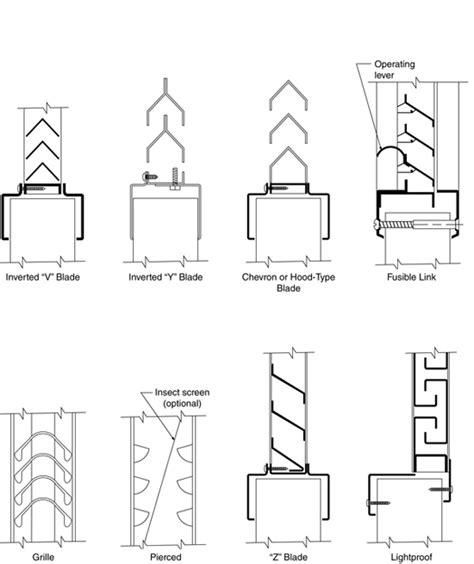Steel Door Section by Steel Door Section
