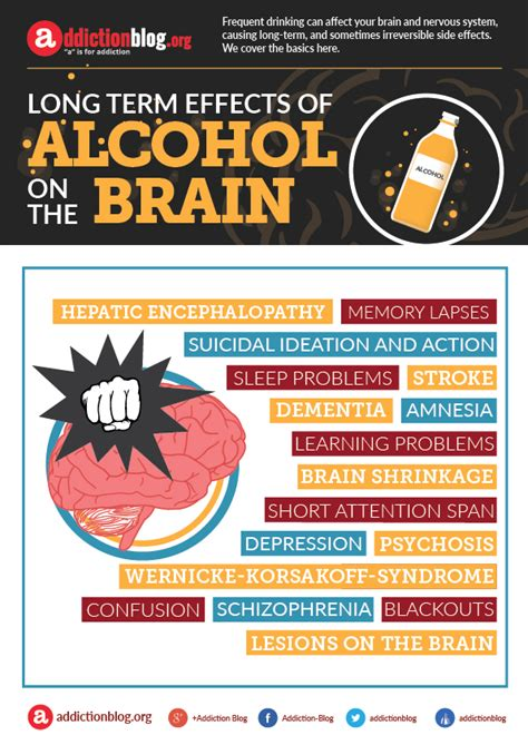 Effects Of Detox On The Brain by Term Effects Of On The Brain Infographic