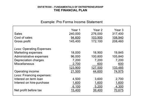 3 year income statement template proforma income statement template 8 school income