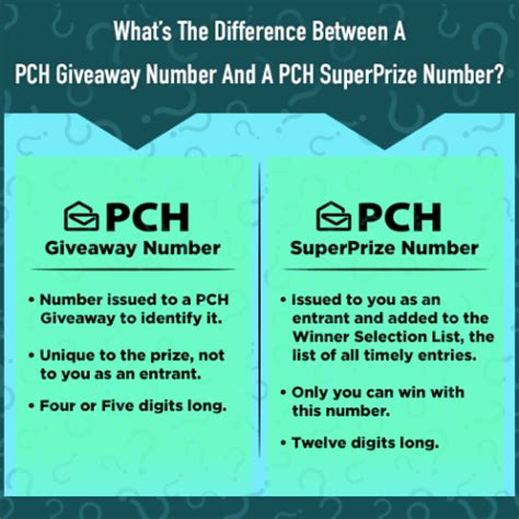 Pch Superprize Number - pch giveaway numbers and pch superprize numbers pch blog