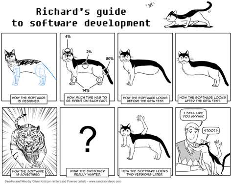 software design suvi org 187 design software