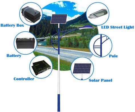 solar light working solar light applicaton anern