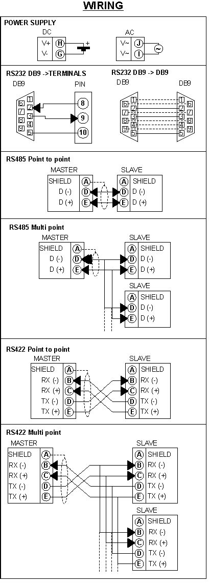 rs rs isolated converter communication dat