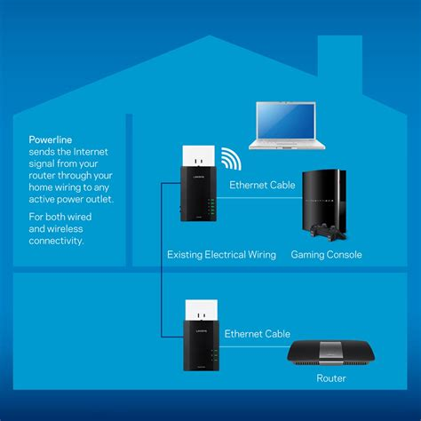 home wiring wifi extender wiring diagrams wiring diagram