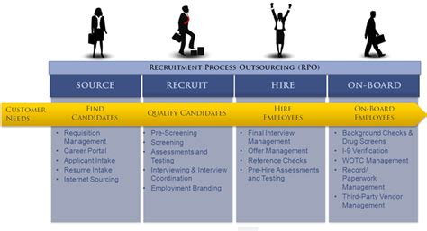 Next Home Design Service Jobs how to conduct an interview for a job job analysis l5 top