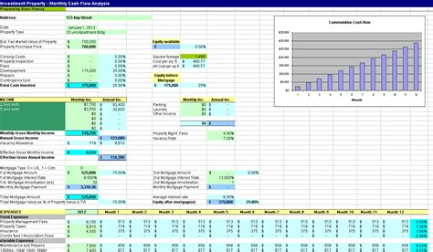 Real Estate Flow Analysis Spreadsheet by Rental Property Analysis Spreadsheet Spreadsheets