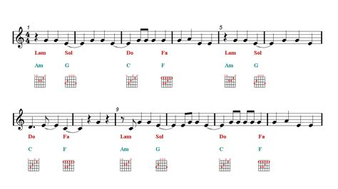 tutorial guitar free download idgaf dua lipa guitar chords tutorial sheet music easy